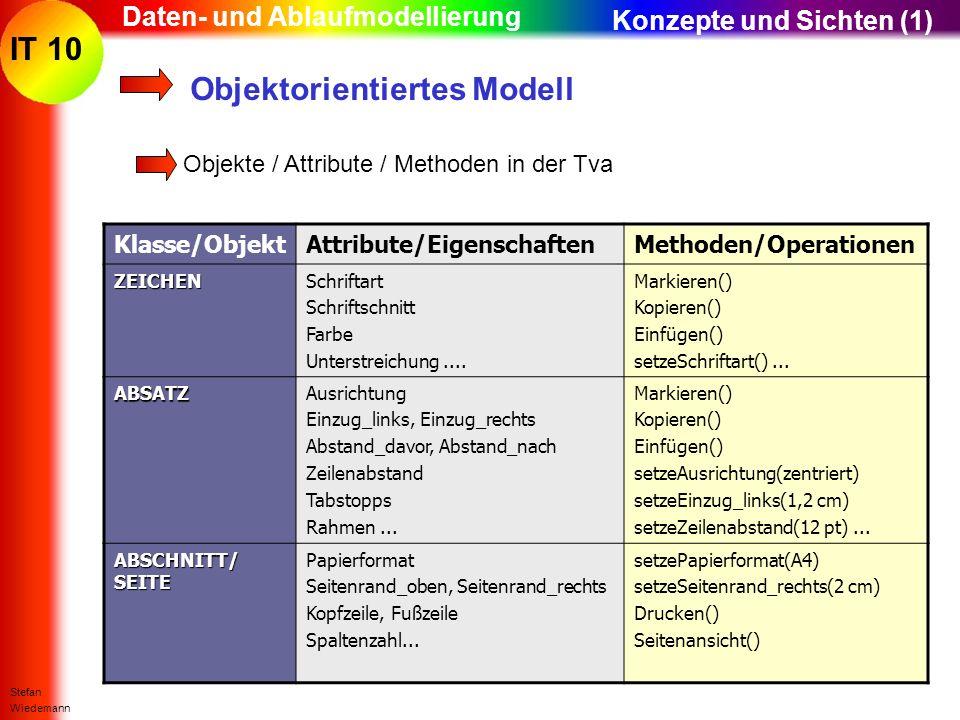 IT 10 Stefan Wiedemann Daten- und Ablaufmodellierung Objekte / Attribute / Methoden in der Tva Objektorientiertes Modell Konzepte und Sichten (1) Klas