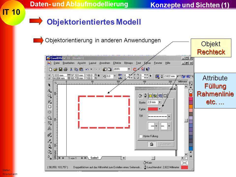 IT 10 Stefan Wiedemann Daten- und Ablaufmodellierung Objektorientierung in anderen Anwendungen Objektorientiertes Modell Konzepte und Sichten (1) Attr