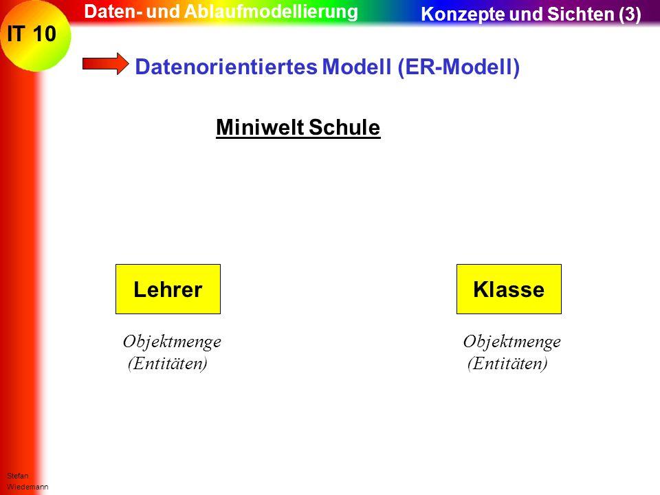 IT 10 Stefan Wiedemann Daten- und Ablaufmodellierung Datenorientiertes Modell (ER-Modell) Miniwelt Schule LehrerKlasse Objektmenge (Entitäten) Objektm
