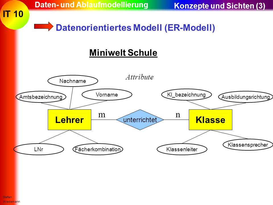 IT 10 Stefan Wiedemann Daten- und Ablaufmodellierung Datenorientiertes Modell (ER-Modell) Miniwelt Schule LehrerKlasse unterrichtet Nachname Vorname A