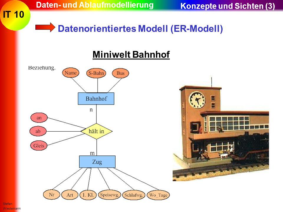IT 10 Stefan Wiedemann Daten- und Ablaufmodellierung Datenorientiertes Modell (ER-Modell) Miniwelt Bahnhof Konzepte und Sichten (3)