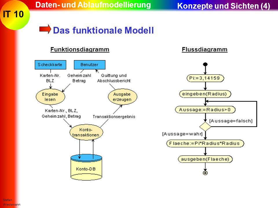 IT 10 Stefan Wiedemann Funktionsdiagramm Daten- und Ablaufmodellierung Das funktionale Modell Flussdiagramm Konzepte und Sichten (4)