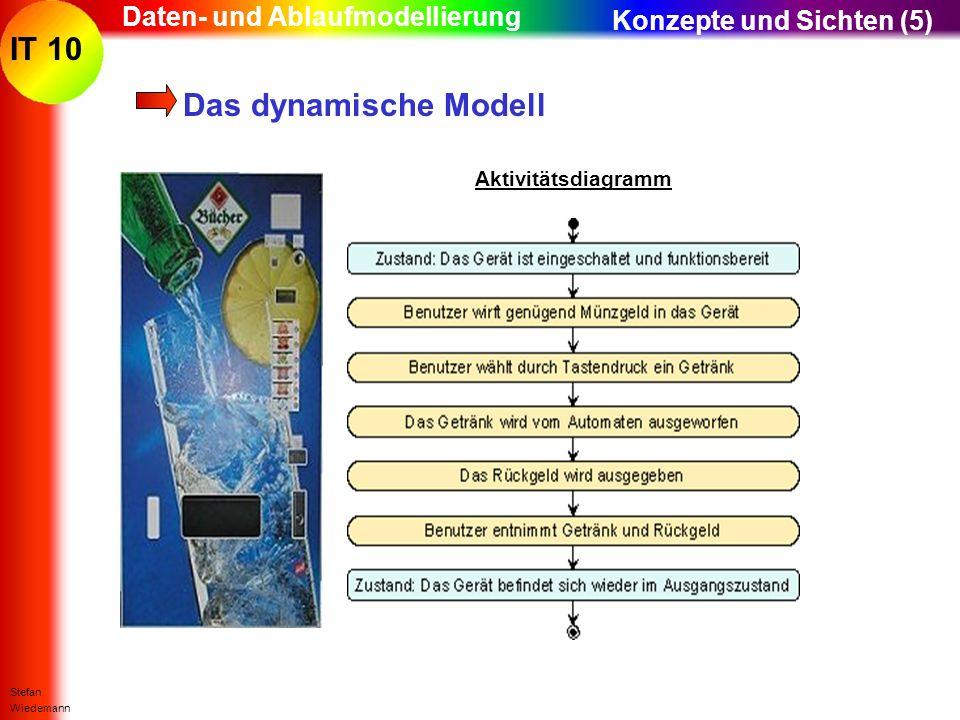 IT 10 Stefan Wiedemann Daten- und Ablaufmodellierung Das dynamische Modell Aktivitätsdiagramm Konzepte und Sichten (5)