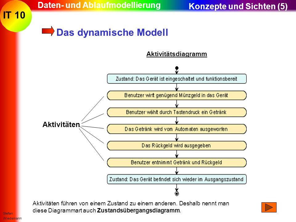 IT 10 Stefan Wiedemann Daten- und Ablaufmodellierung Das dynamische Modell Aktivitätsdiagramm Konzepte und Sichten (5) Aktivitäten führen von einem Zu