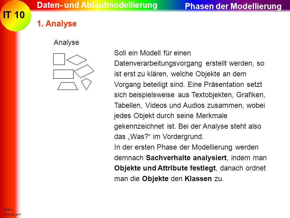 IT 10 Stefan Wiedemann Daten- und Ablaufmodellierung 1. Analyse Analyse Phasen der Modellierung Soll ein Modell für einen Datenverarbeitungsvorgang er