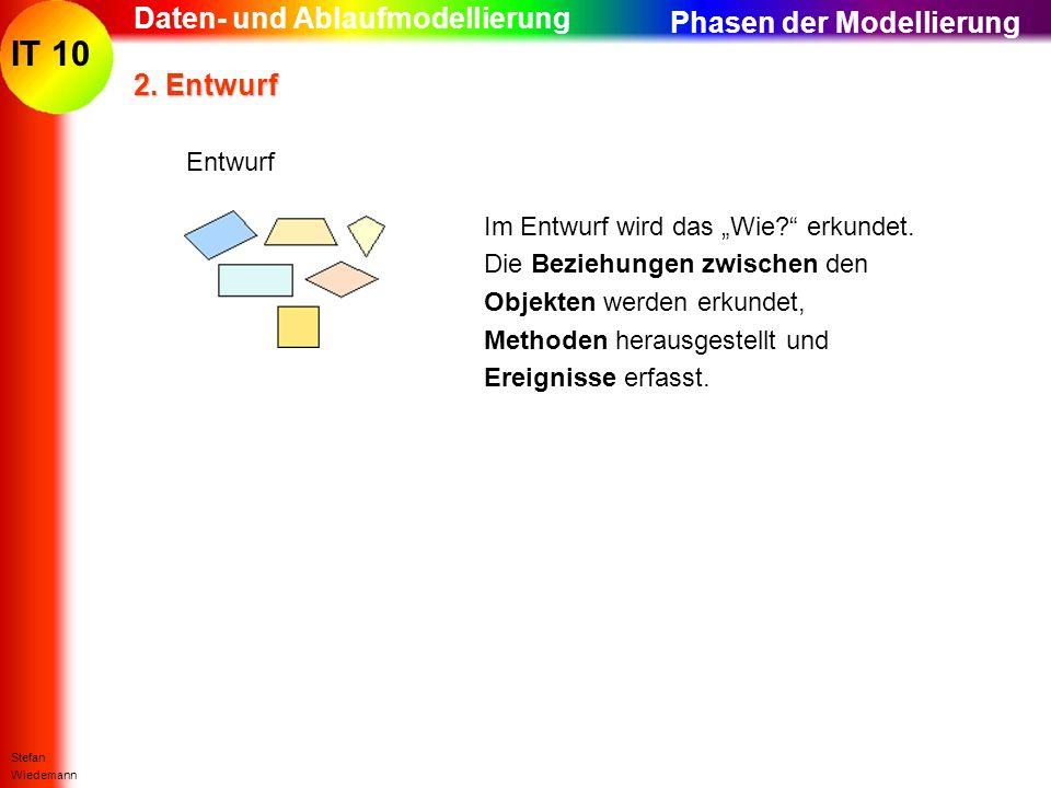 IT 10 Stefan Wiedemann Daten- und Ablaufmodellierung 2. Entwurf Entwurf Phasen der Modellierung Im Entwurf wird das Wie? erkundet. Die Beziehungen zwi