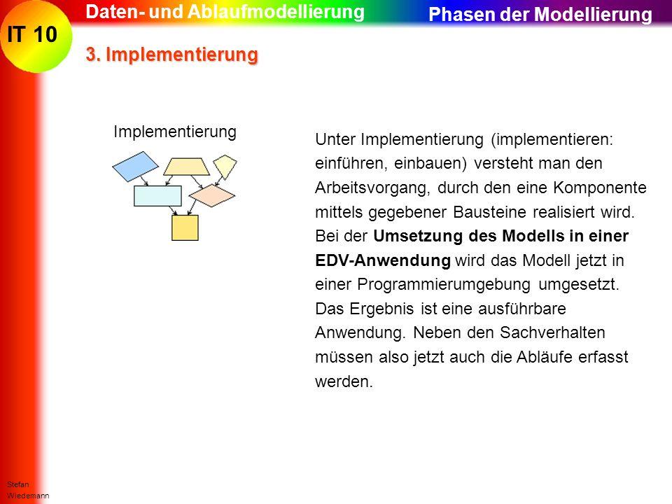 IT 10 Stefan Wiedemann Daten- und Ablaufmodellierung 3. Implementierung Implementierung Phasen der Modellierung Unter Implementierung (implementieren: