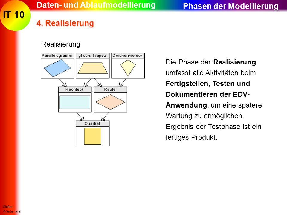 IT 10 Stefan Wiedemann Daten- und Ablaufmodellierung 4. Realisierung Realisierung Phasen der Modellierung Die Phase der Realisierung umfasst alle Akti
