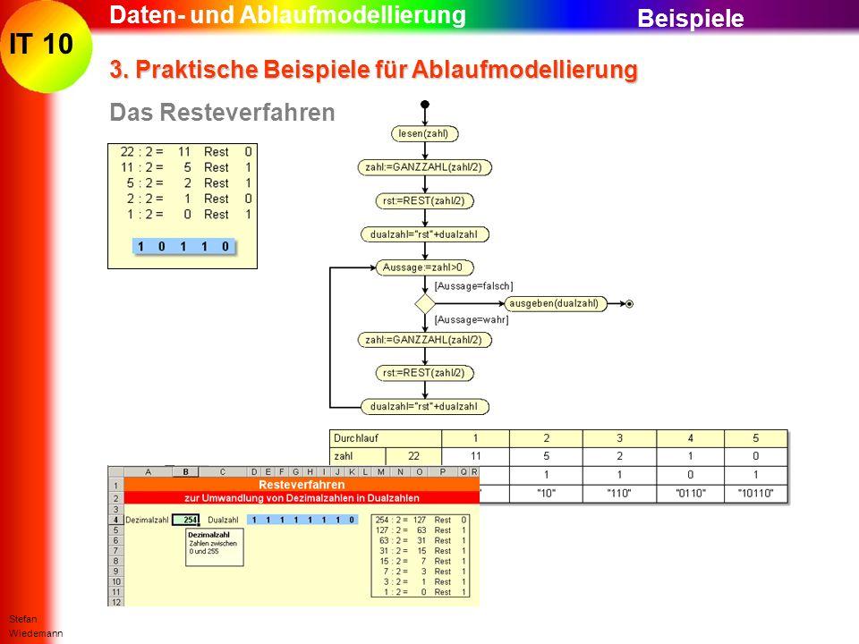 IT 10 Stefan Wiedemann Daten- und Ablaufmodellierung 3. Praktische Beispiele für Ablaufmodellierung Das Resteverfahren Beispiele