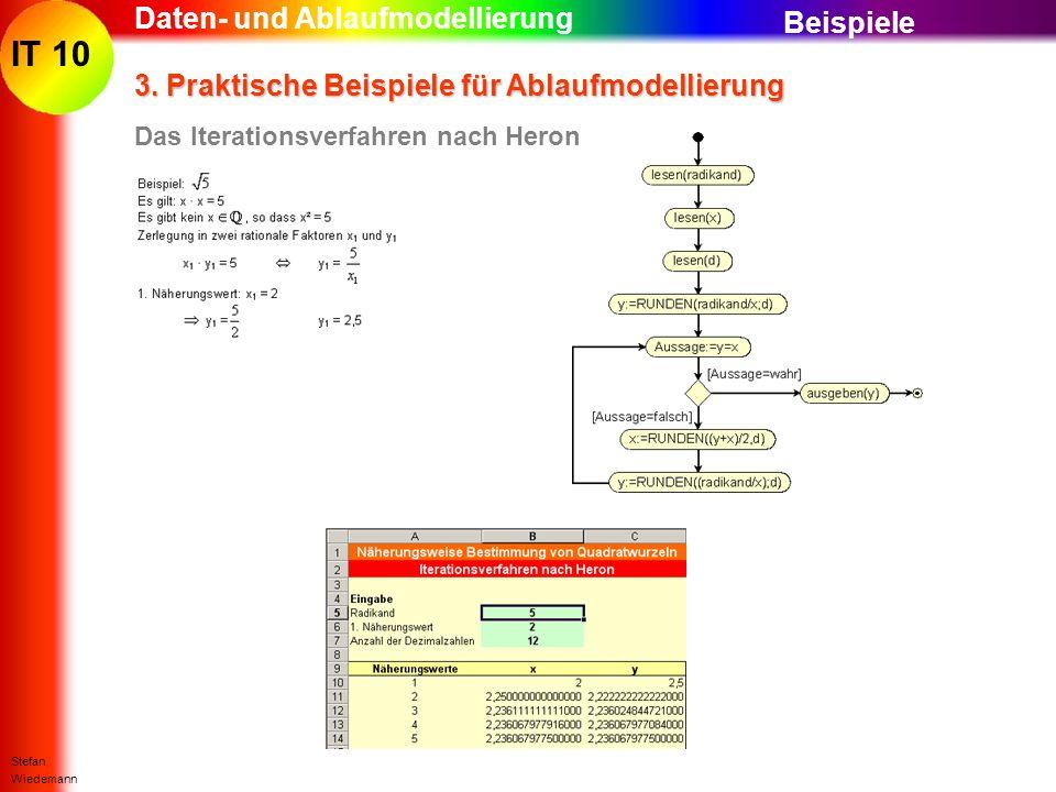 IT 10 Stefan Wiedemann Daten- und Ablaufmodellierung 3. Praktische Beispiele für Ablaufmodellierung Das Iterationsverfahren nach Heron Beispiele