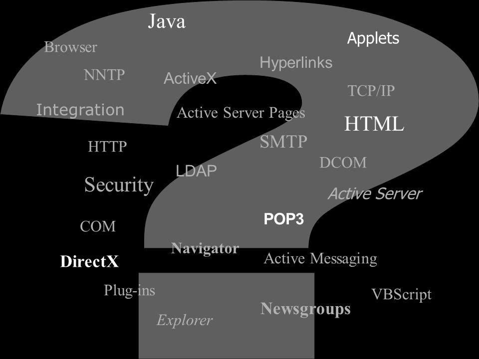 ActiveX COM DCOM HTTP VBScript NNTP TCP/IP POP3 LDAP Plug-ins Active Messaging Active Server Pages Active Server Integration DirectX Newsgroups Java H