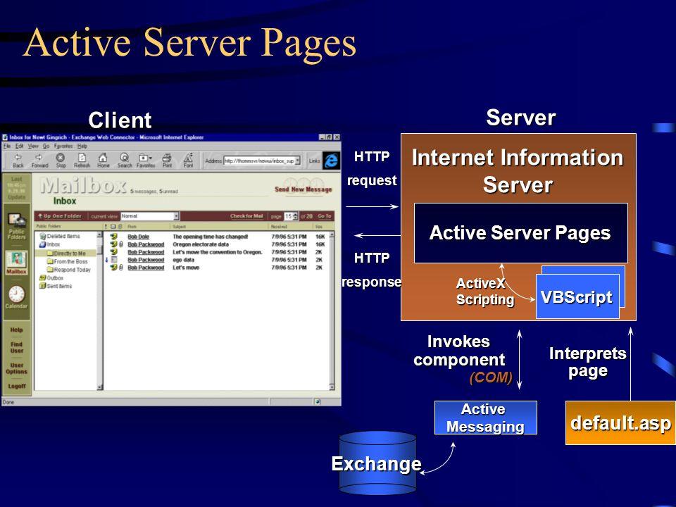 Active Server Pages Client ServerHTTPrequest default.asp Interpretspage Internet Information Server JScript VBScript ActiveXScripting Invokes componen