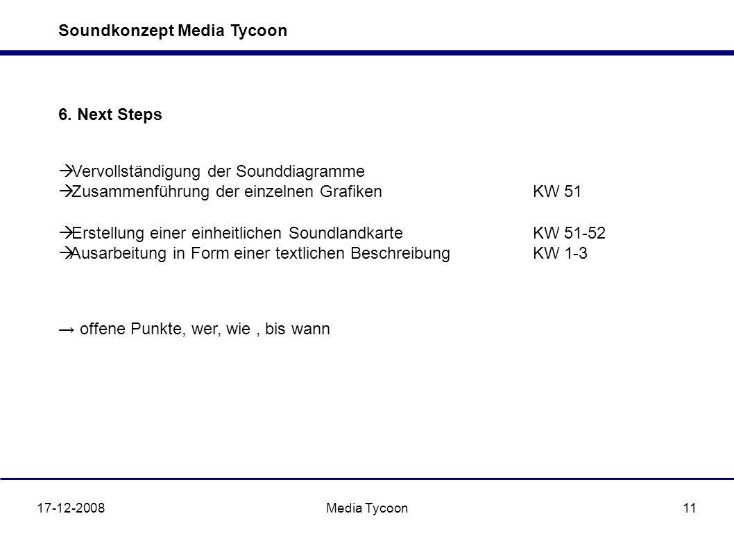 Soundkonzept Media Tycoon 17-12-2008Media Tycoon11 6. Next Steps Vervollständigung der Sounddiagramme Zusammenführung der einzelnen GrafikenKW 51 Erst