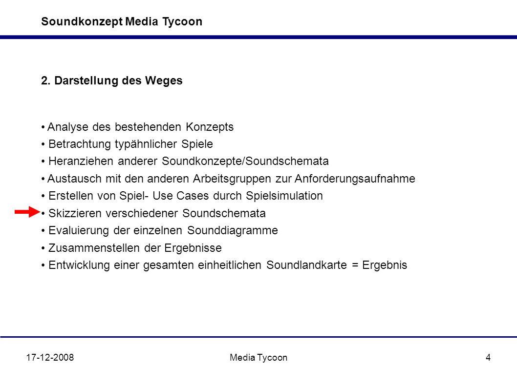 Soundkonzept Media Tycoon 17-12-2008Media Tycoon5 3.