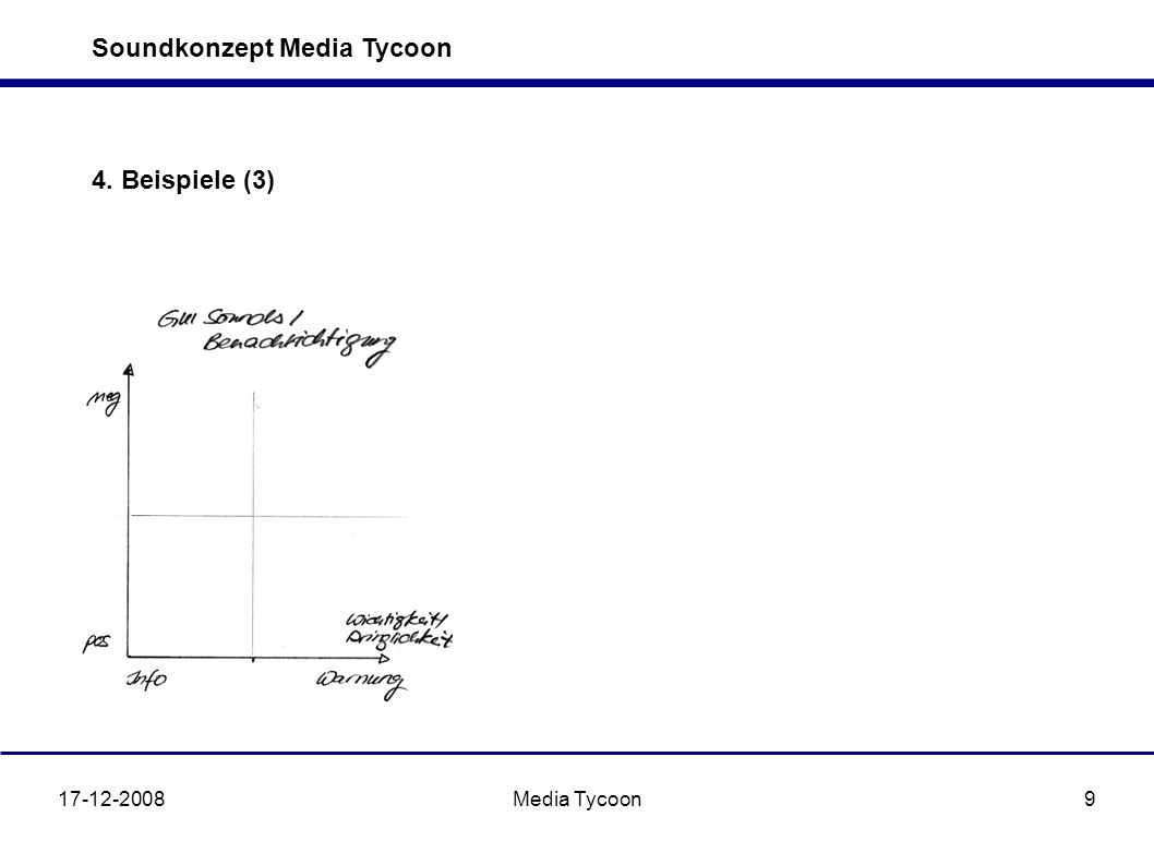 Soundkonzept Media Tycoon 17-12-2008Media Tycoon9 4. Beispiele (3)
