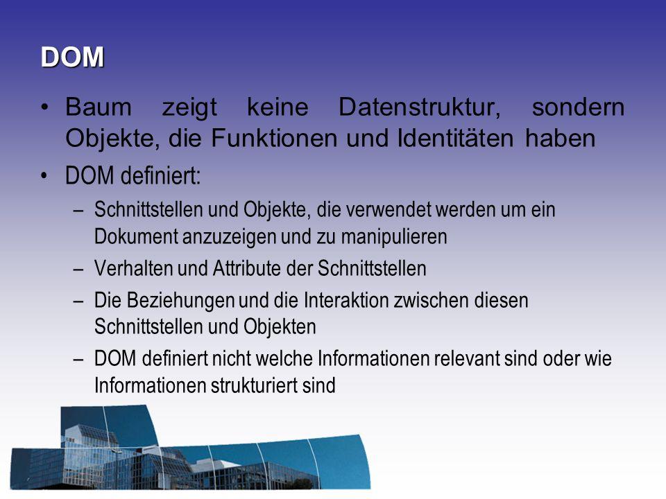 DOM Baum zeigt keine Datenstruktur, sondern Objekte, die Funktionen und Identitäten haben DOM definiert: –Schnittstellen und Objekte, die verwendet we