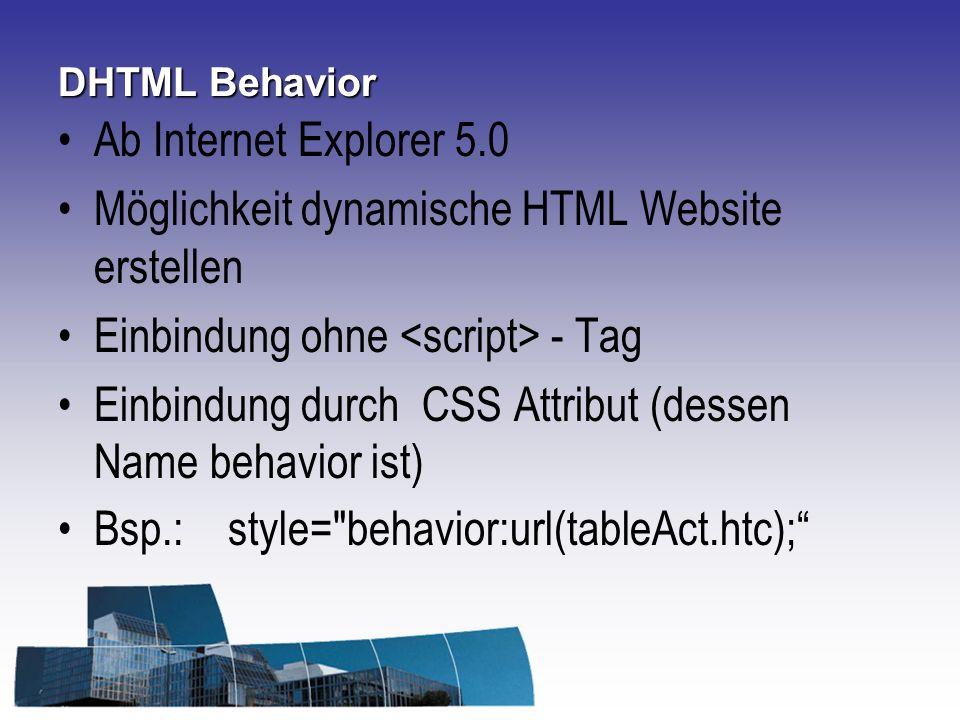 DHTML Behavior Ab Internet Explorer 5.0 Möglichkeit dynamische HTML Website erstellen Einbindung ohne - Tag Einbindung durch CSS Attribut (dessen Name