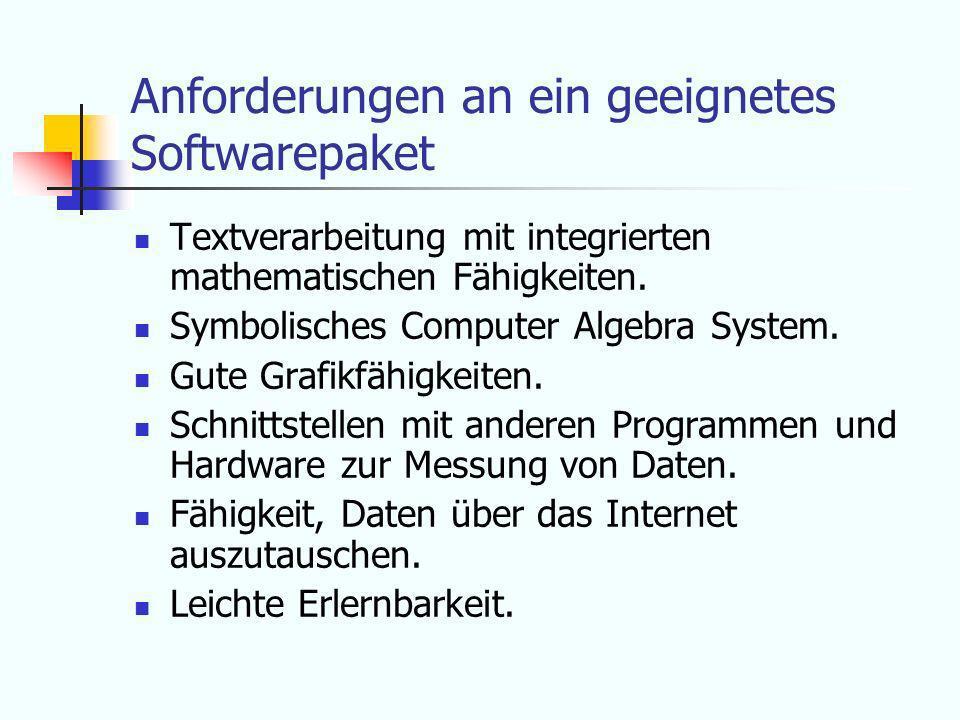Welche Hilfsmittel gibt es.Grafikfähige Taschenrechner mit passenden Emulatoren für den PC.