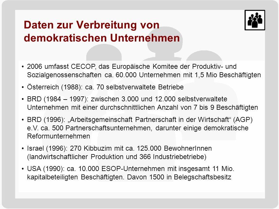 2006 umfasst CECOP, das Europäische Komitee der Produktiv- und Sozialgenossenschaften ca. 60.000 Unternehmen mit 1,5 Mio Beschäftigten Österreich (198