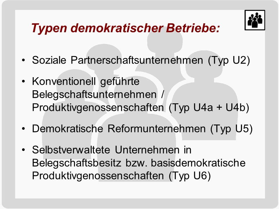 Typen demokratischer Betriebe: Soziale Partnerschaftsunternehmen (Typ U2) Konventionell geführte Belegschaftsunternehmen / Produktivgenossenschaften (