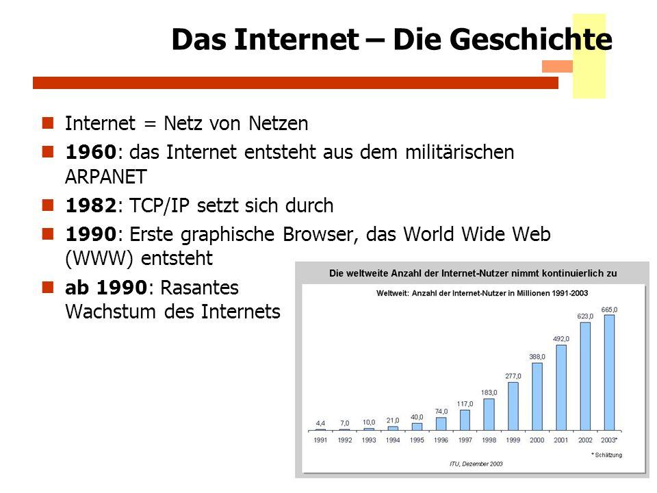 20 Das Internet – Die Geschichte Internet = Netz von Netzen 1960: das Internet entsteht aus dem militärischen ARPANET 1982: TCP/IP setzt sich durch 19