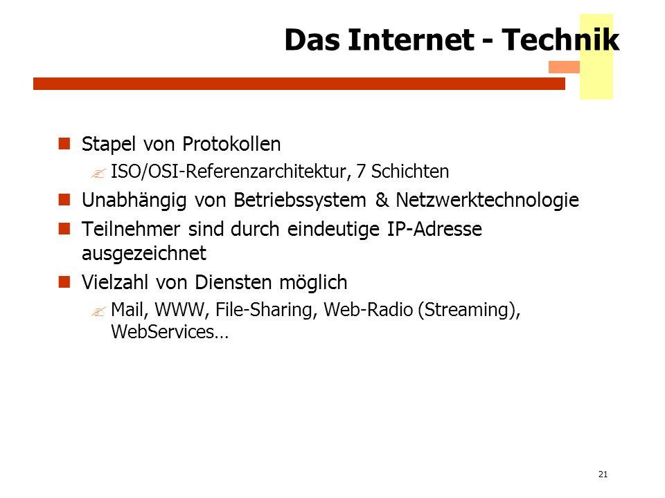 21 Das Internet - Technik Stapel von Protokollen ?ISO/OSI-Referenzarchitektur, 7 Schichten Unabhängig von Betriebssystem & Netzwerktechnologie Teilneh