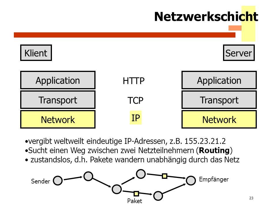 23 Netzwerkschicht KlientServer Application Transport Network Application Transport Network IP TCP HTTP vergibt weltweilt eindeutige IP-Adressen, z.B.