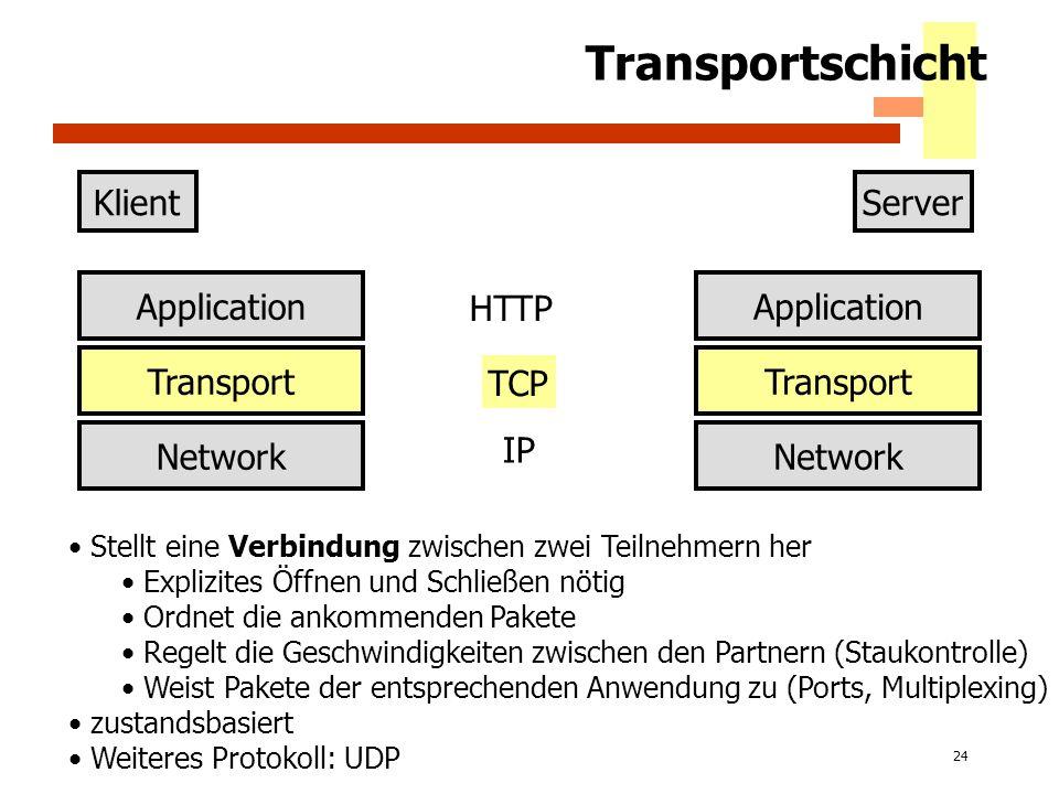 24 Transportschicht KlientServer Application Transport Network Application Transport Network IP TCP HTTP Stellt eine Verbindung zwischen zwei Teilnehm