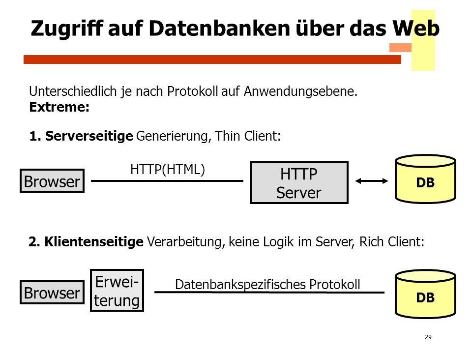 29 Zugriff auf Datenbanken über das Web Browser HTTP Server DB Unterschiedlich je nach Protokoll auf Anwendungsebene. Extreme: HTTP(HTML) Browser Erwe