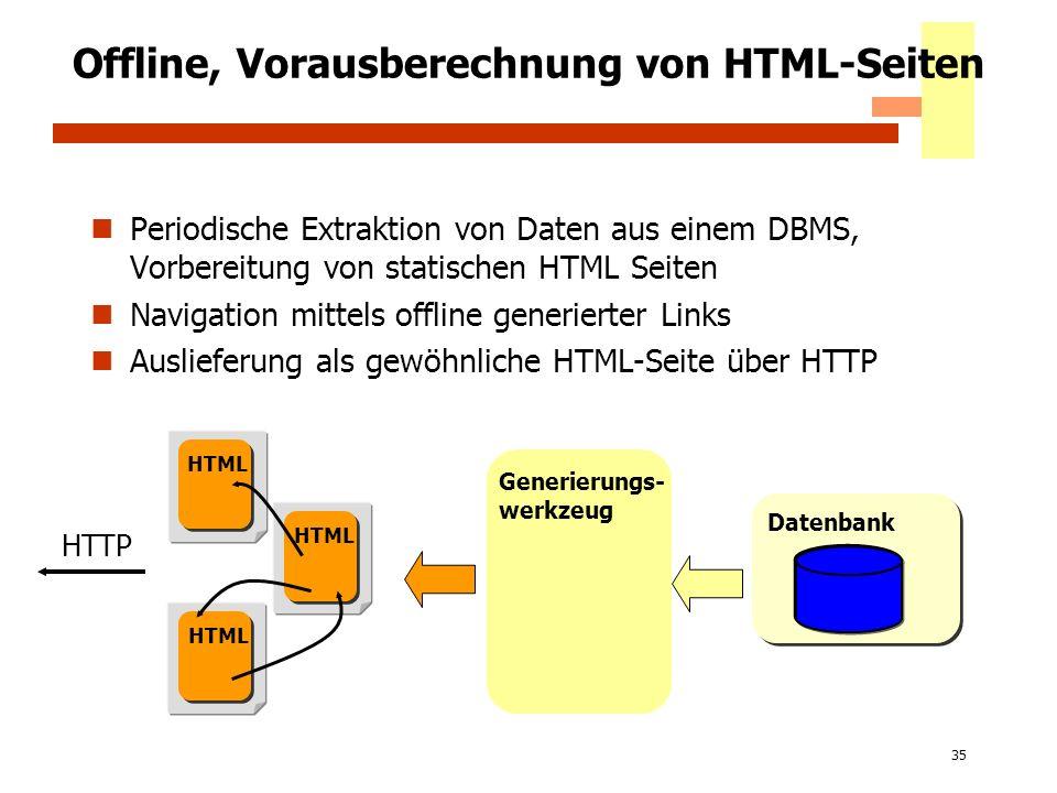 35 Offline, Vorausberechnung von HTML-Seiten Periodische Extraktion von Daten aus einem DBMS, Vorbereitung von statischen HTML Seiten Navigation mitte