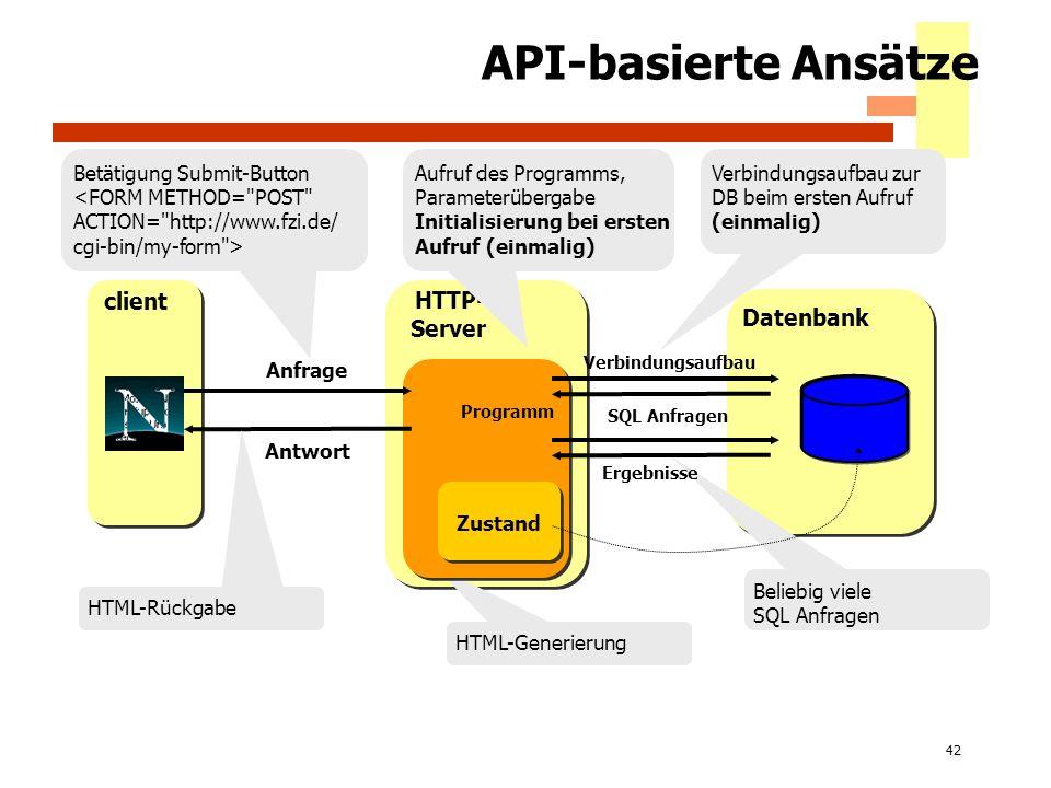 42 API-basierte Ansätze client HTTP- Server Datenbank HTML-Generierung Programm Aufruf des Programms, Parameterübergabe Initialisierung bei ersten Auf