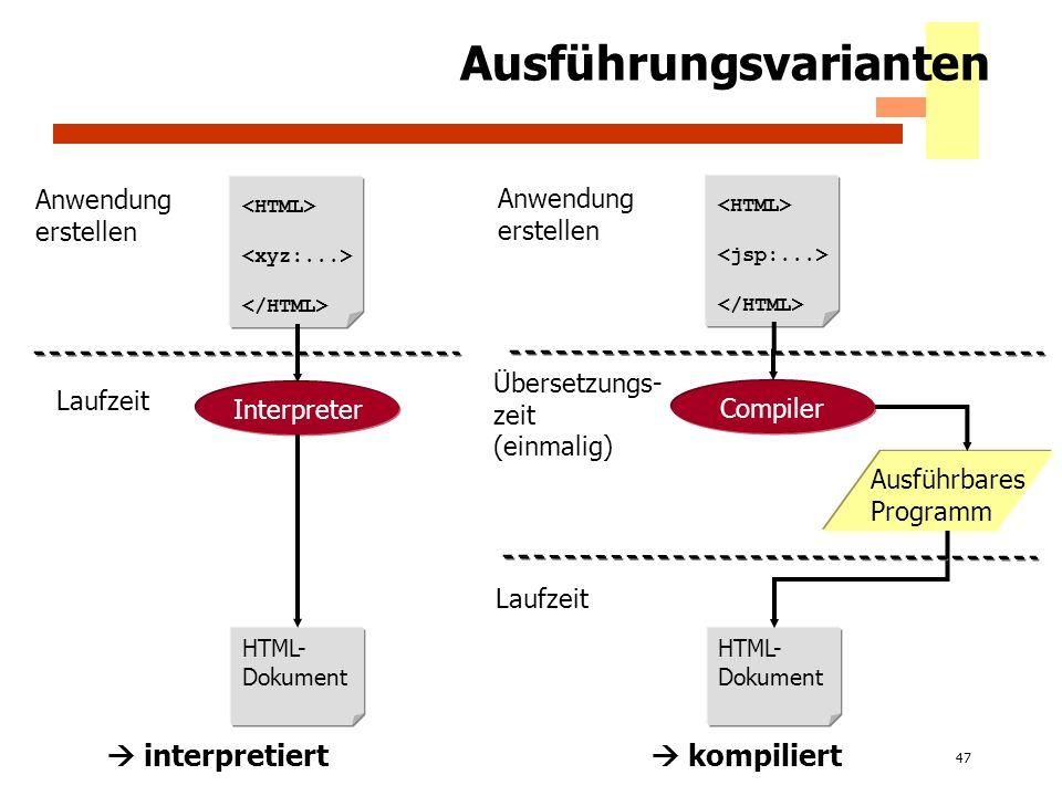 47 Ausführungsvarianten Anwendung erstellen Interpreter HTML- Dokument Laufzeit Anwendung erstellen Compiler Übersetzungs- zeit (einmalig) Ausführbare
