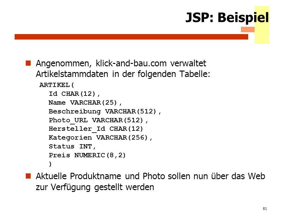 81 JSP: Beispiel Angenommen, klick-and-bau.com verwaltet Artikelstammdaten in der folgenden Tabelle: ARTIKEL( Id CHAR(12), Name VARCHAR(25), Beschreib