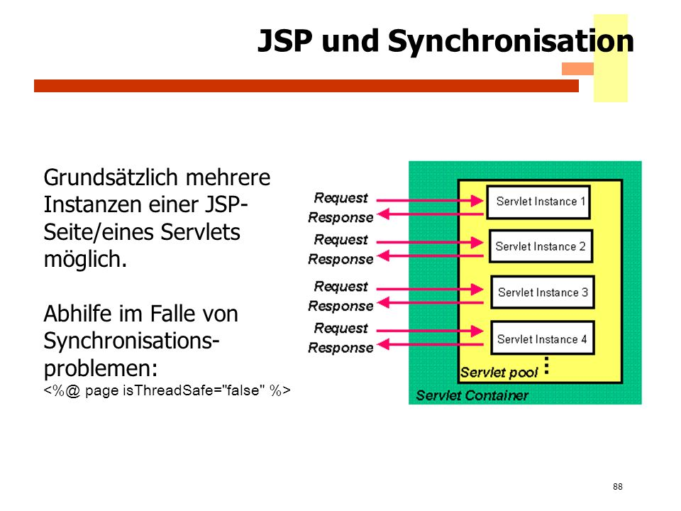 88 JSP und Synchronisation Grundsätzlich mehrere Instanzen einer JSP- Seite/eines Servlets möglich. Abhilfe im Falle von Synchronisations- problemen: