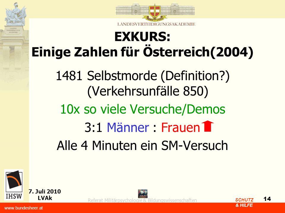 Referat Militärpsychologie & Bildungswissenschaften 7. Juli 2010 LVAk www.bundesheer.at SCHUTZ & HILFE 14 EXKURS: Einige Zahlen für Österreich(2004) 1