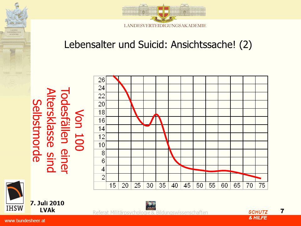 Referat Militärpsychologie & Bildungswissenschaften 7. Juli 2010 LVAk www.bundesheer.at SCHUTZ & HILFE 7 Lebensalter und Suicid: Ansichtssache! (2) Vo