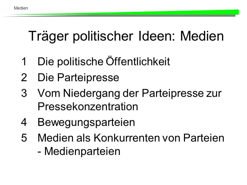 Medien Beispiele von Bewegungsparteien Grüne Parteien (D, CH, A) Organisationen der Neuen Rechten (FPÖ, Legas, Front National, Forza Italia) Teilweise haben auch SP und SVP charakteristische Merkmale von Bewegungsparteien.
