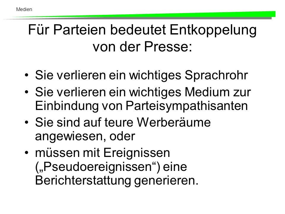 Medien Abkoppelung von politischen Akteuren und Medien Akteure müssen sich Präsenz in Medien erkämpfen/finanzieren –z.T. Ausnahmen: NZZ, AZ, Schweizer