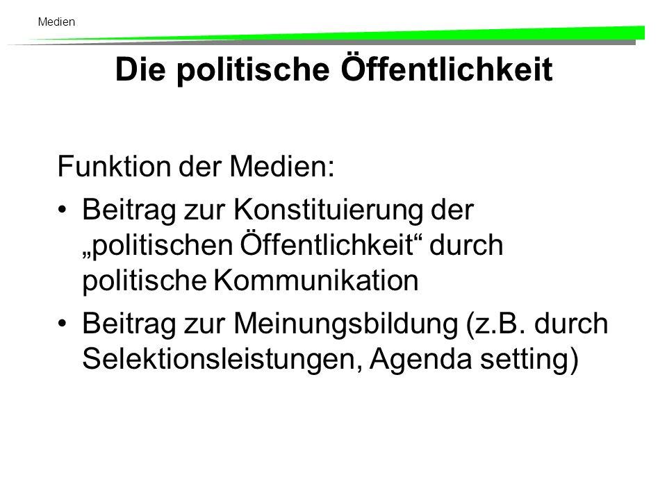 Die politische Öffentlichkeit Funktion der Medien: Beitrag zur Konstituierung der politischen Öffentlichkeit durch politische Kommunikation Beitrag zur Meinungsbildung (z.B.