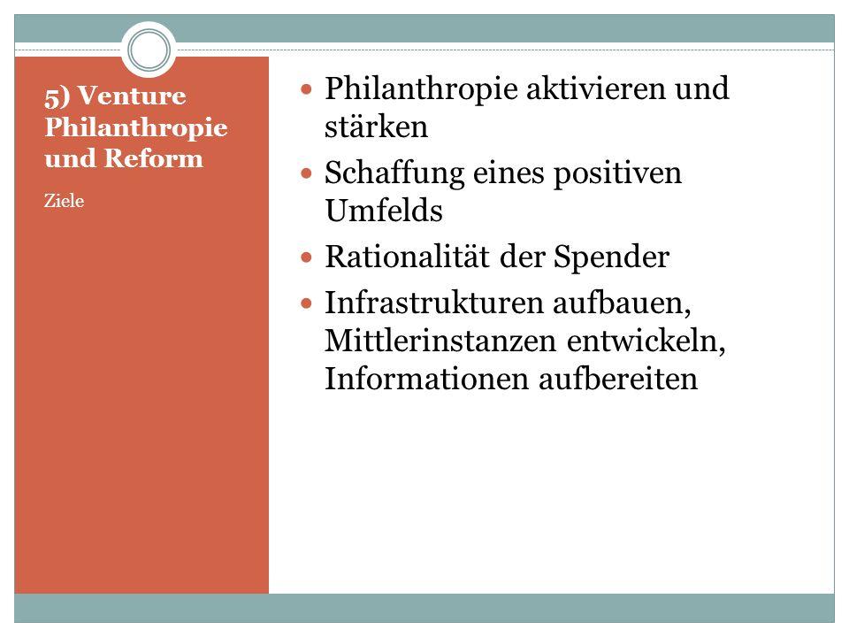 5) Venture Philanthropie und Reform Hürden Psychologie des Wohlfahrtsstaats, Neiddebatten, Skepsis gegenüber wohltätigen Organisationen Emotionen Fragmentierung der Spendenlandschaft und des gesellschaftlichen Engagements