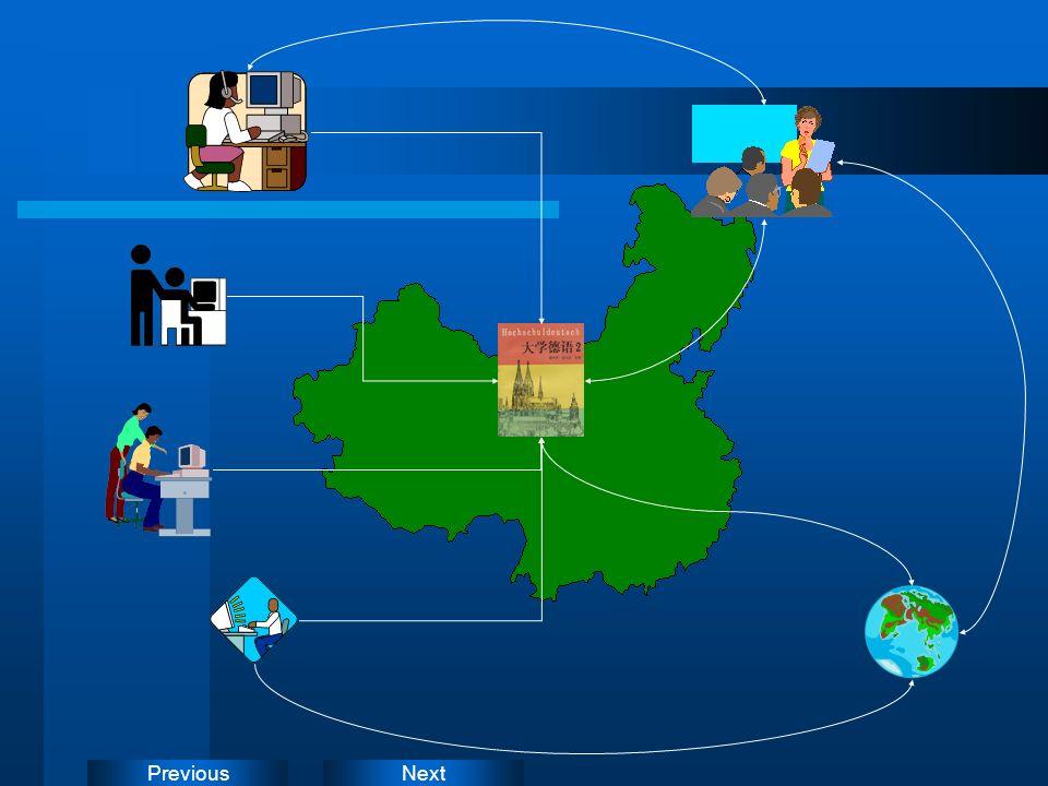 NextPrevious 3 Varianten Lehrbuchbezug (Betreuung durch Autoren/Verlag) Übungsarchiv (für Lehrer) Lokale Homepage mit selbst erstellten/ zusammengestellten Materialien Globalisierte Lernumgebung