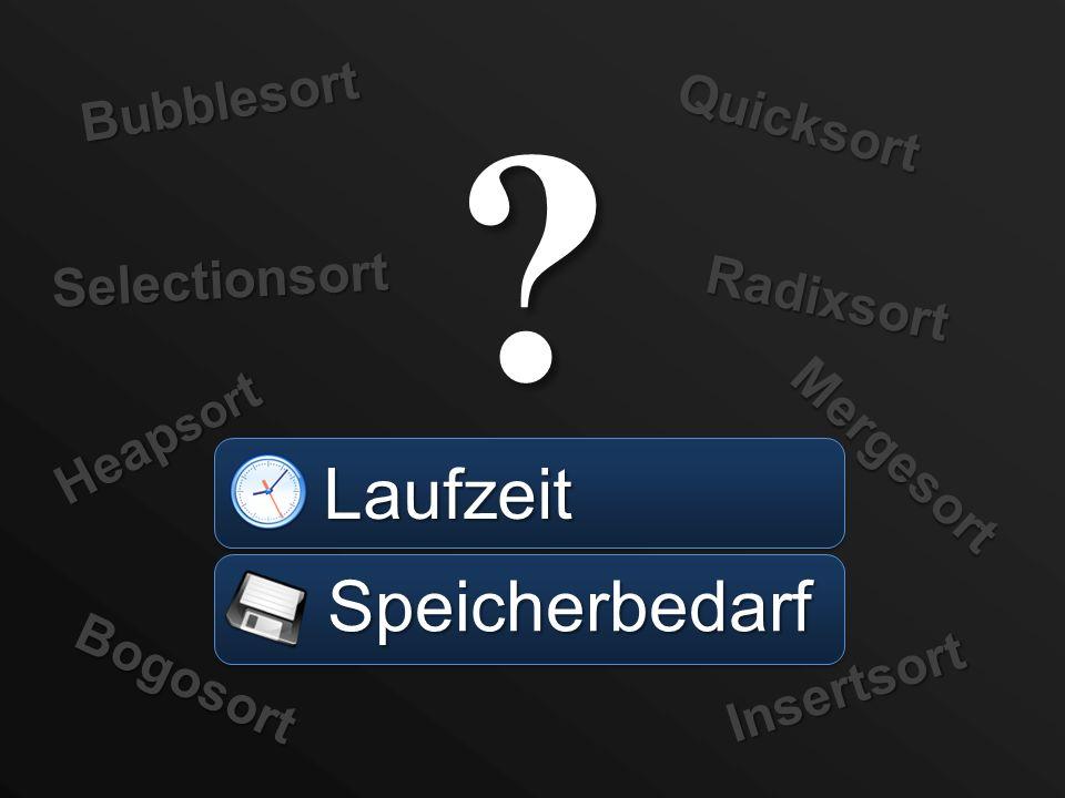 Mergesort Insertsort Quicksort Bogosort Bubblesort Heap sor t ? Radixsort Selectionsort Laufzeit Speicherbedarf