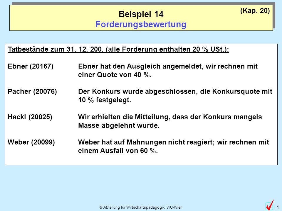 © Abteilung für Wirtschaftspädagogik, WU-Wien 1 (Kap. 20) Beispiel 14 Forderungsbewertung Tatbestände zum 31. 12. 200. (alle Forderung enthalten 20 %