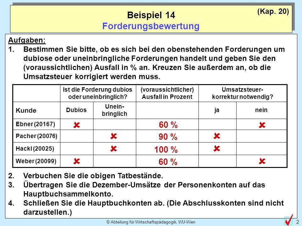 © Abteilung für Wirtschaftspädagogik, WU-Wien 2 (Kap. 20) Beispiel 14 Forderungsbewertung Aufgaben: 1.Bestimmen Sie bitte, ob es sich bei den obensteh