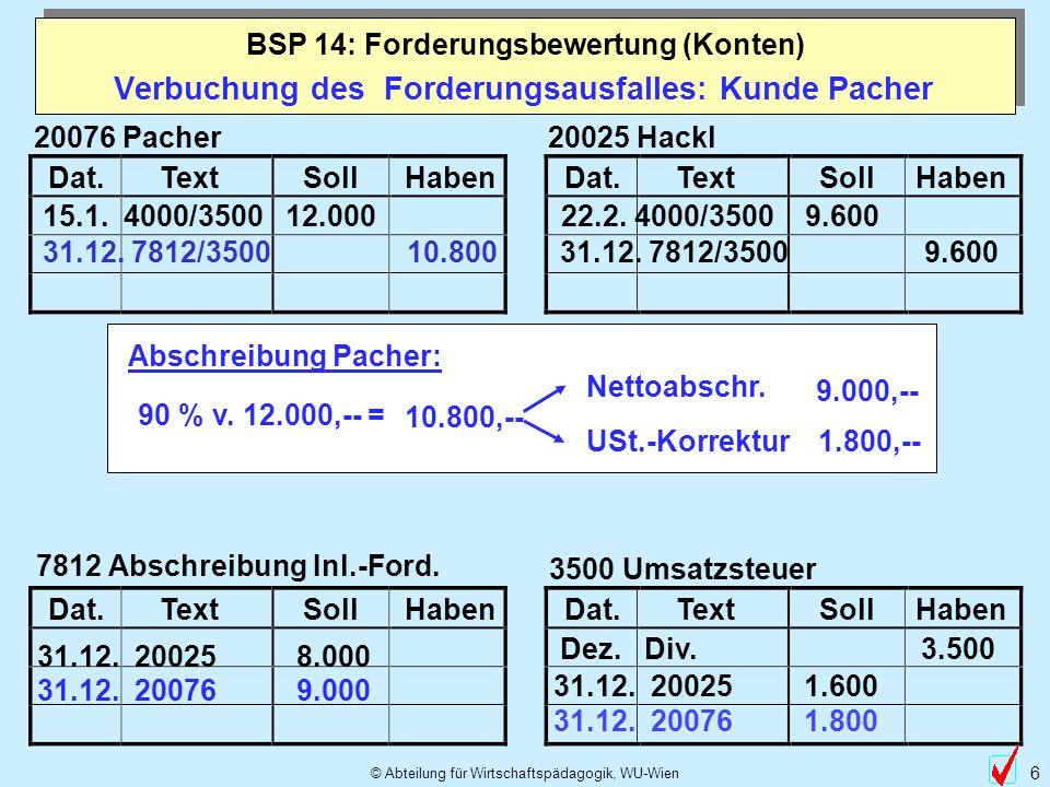 © Abteilung für Wirtschaftspädagogik, WU-Wien 6 Dat.TextSollHabenDat.TextSollHaben 3500 Umsatzsteuer Dez. Div. 3.500 31.12. 20025 1.600 7812 Abschreib
