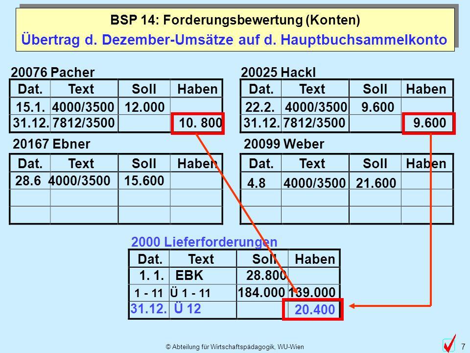 © Abteilung für Wirtschaftspädagogik, WU-Wien 7 Dat.TextSollHabenDat.TextSollHaben 20076 Pacher20025 Hackl 20167 Ebner 22.2. 4000/3500 9.60015.1. 4000
