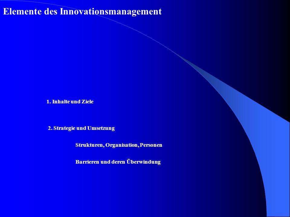 Elemente des Innovationsmanagement 1. Inhalte und Ziele 2.