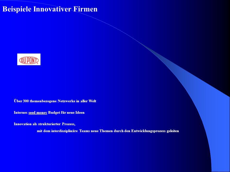 Über 300 themenbezogene Netzwerke in aller Welt Beispiele Innovativer Firmen Internes seed money Budget für neue Ideen Innovation als strukturierter Prozess, mit dem interdisziplinäre Teams neue Themen durch den Entwicklungsprozess geleiten