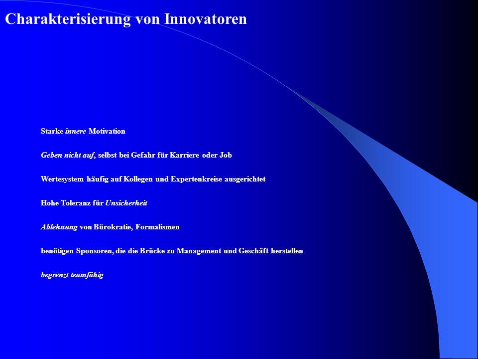 Elemente des Innovationsmanagement 1.Inhalte und Ziele 2.