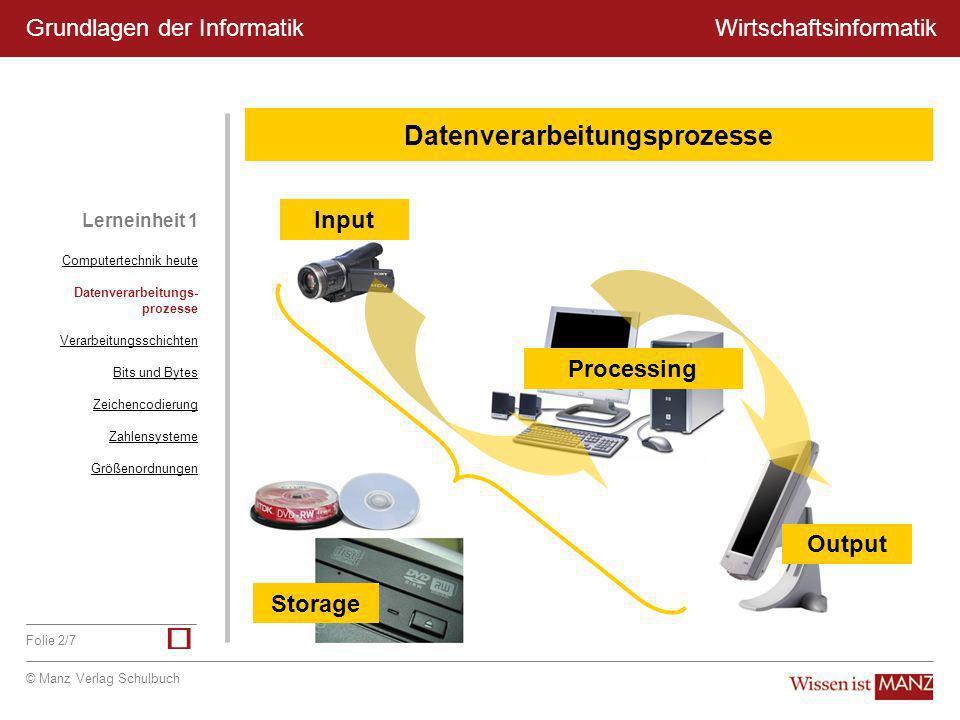 © Manz Verlag Schulbuch Wirtschaftsinformatik Folie 2/7 Grundlagen der Informatik Lerneinheit 1 Datenverarbeitungsprozesse Computertechnik heute Daten